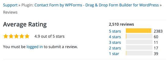 WordPress插件评论 -  WPForms