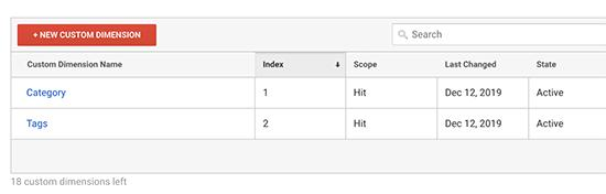 Category and Tags custom dimensions in Google Analytics